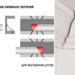 Простой метод обрезания потолочного плинтуса